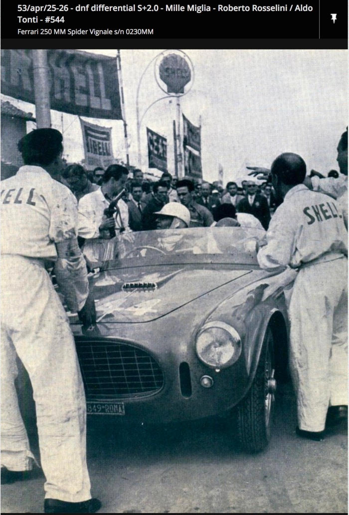 Ferrari Rossellini-Giovannetti
